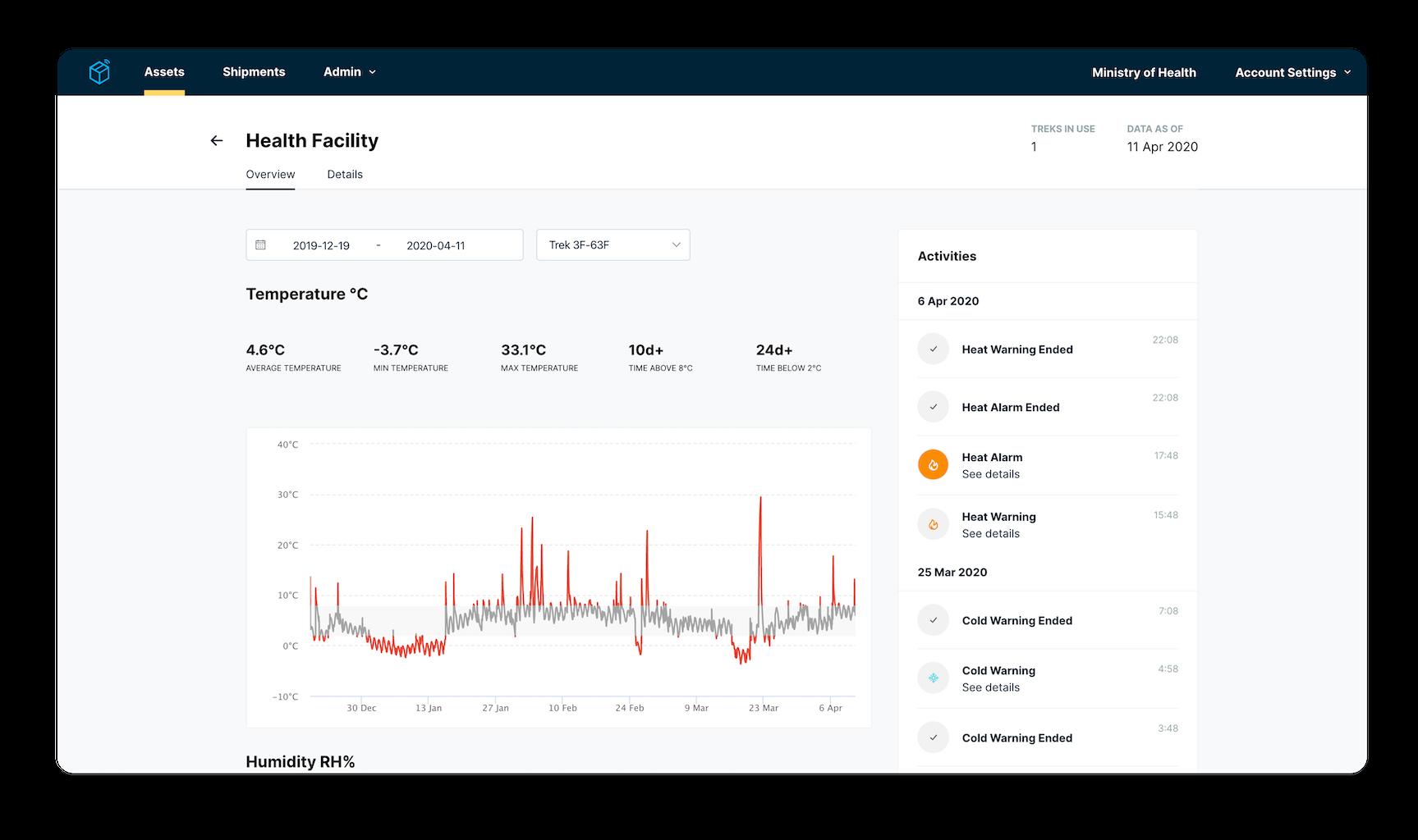 parsyl Your New Data Scientist
